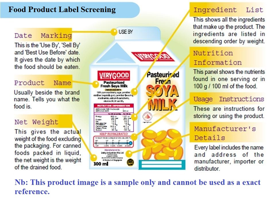 Food Product Label Screening Jascal Management Consultancy